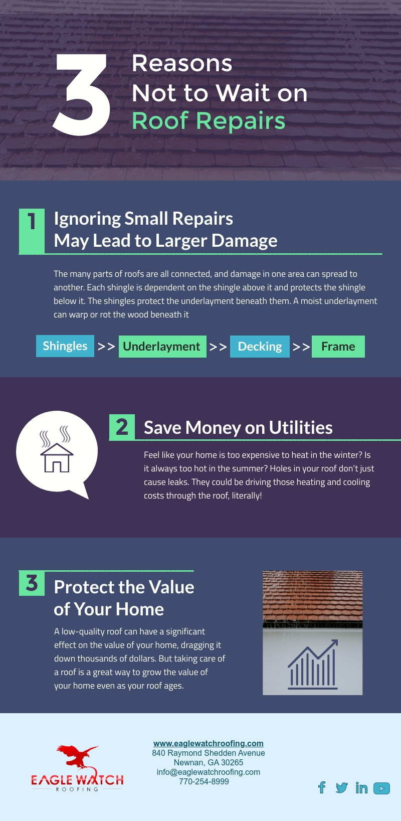 Three Reasons Not to Wait on Roof Repairs [infographic]