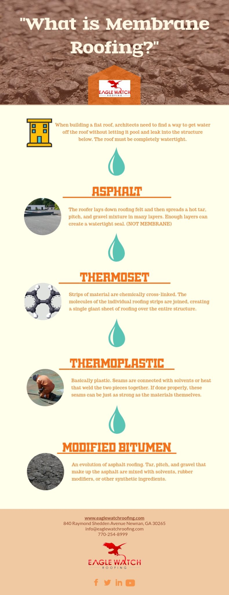 What is Membrane Roofing [infographic]