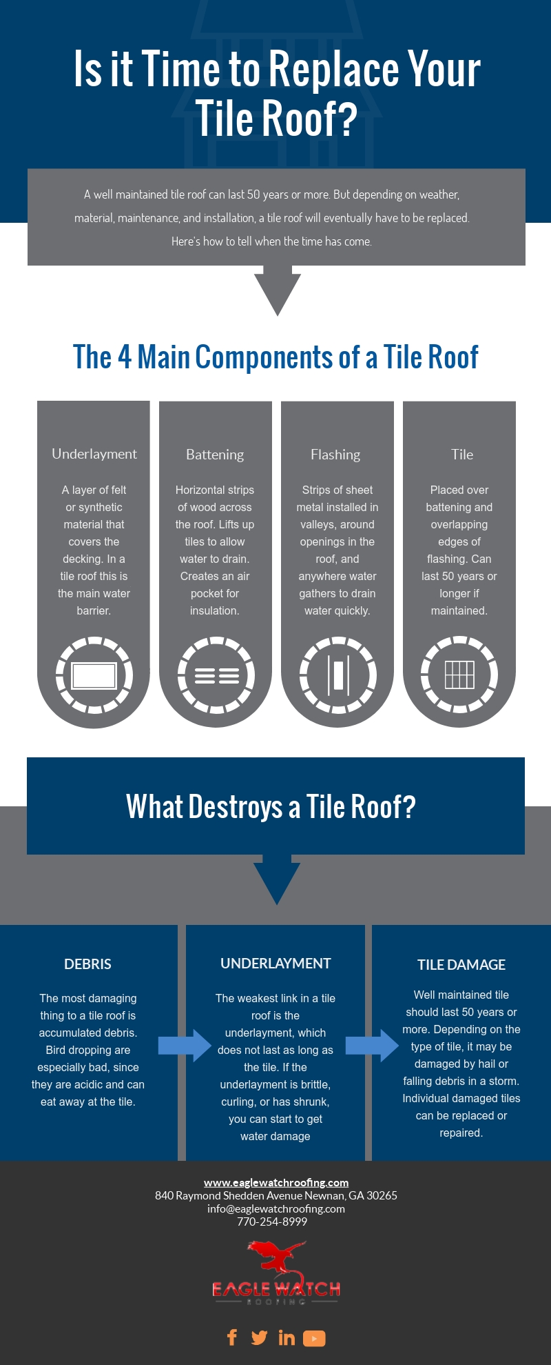 Is it Time to Replace Your Tile Roof [infographic]