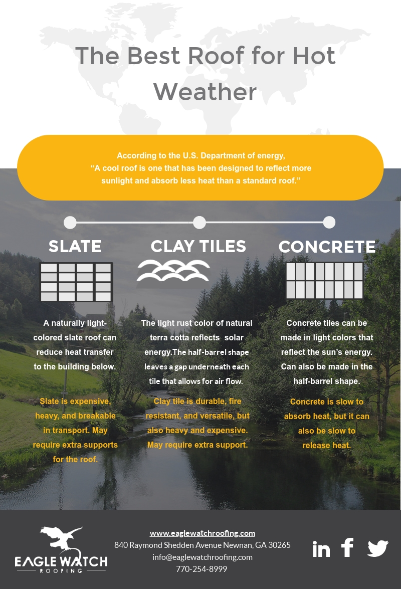 The Best Roof for Hot Weather [infographic]
