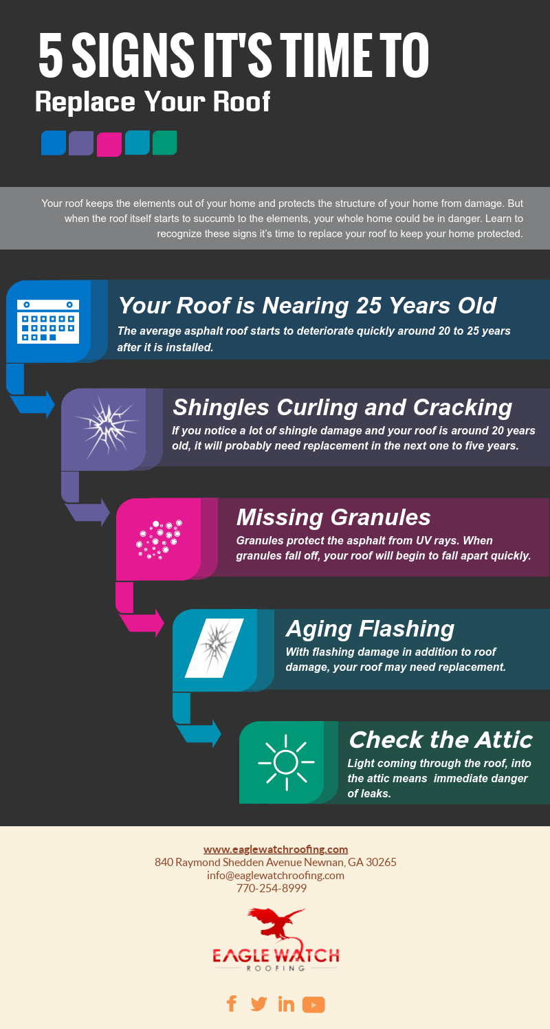 5 Signs It's Time to Replace Your Roof [infographic]