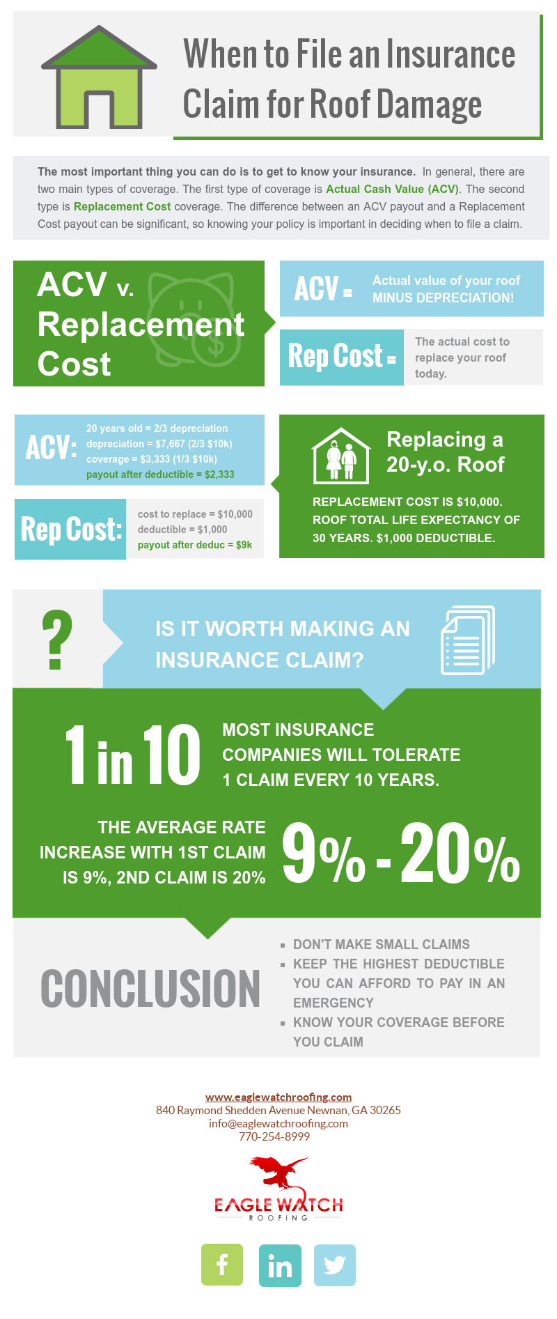 When to File an Insurance Claim for Roof Damage [infographic]