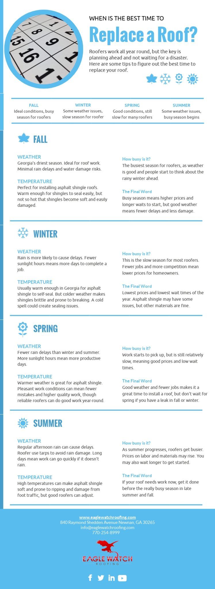 When is the Best Time to Replace a Roof [infographic]
