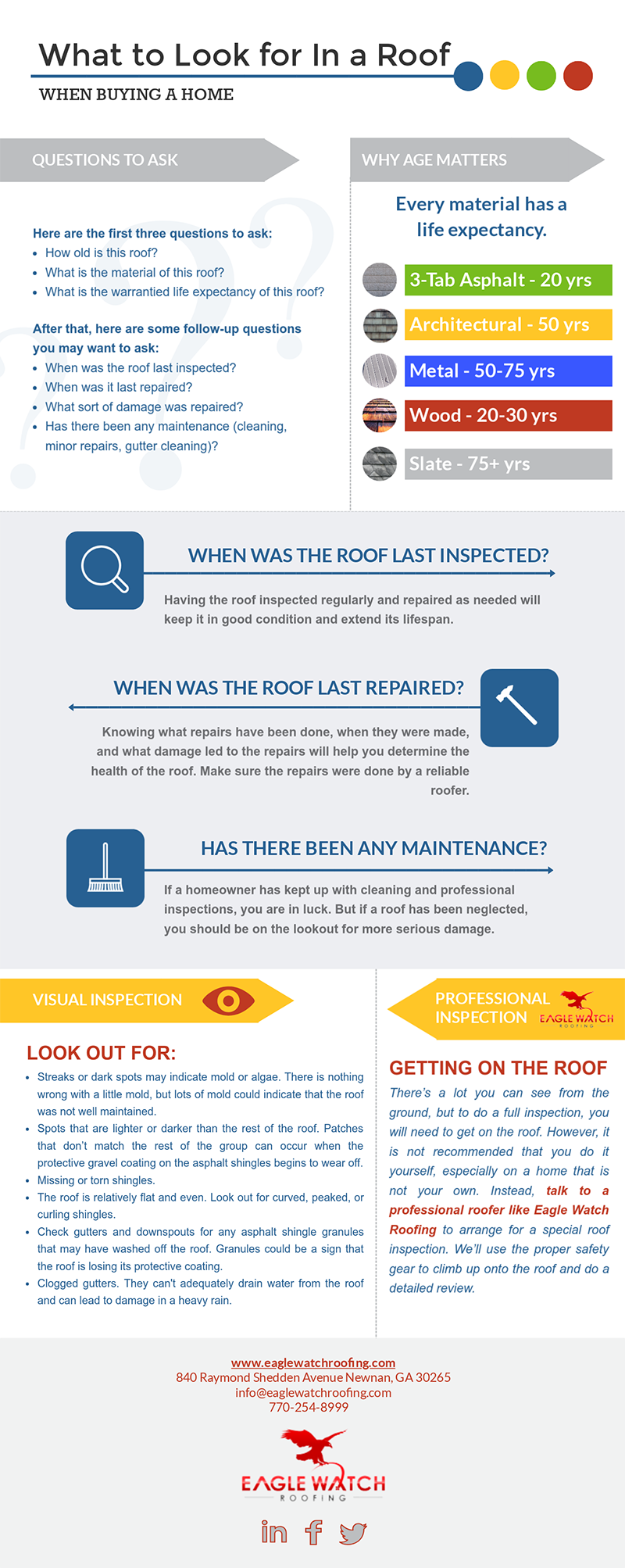 What to Look for In a Roof When Buying a Home [infographic]