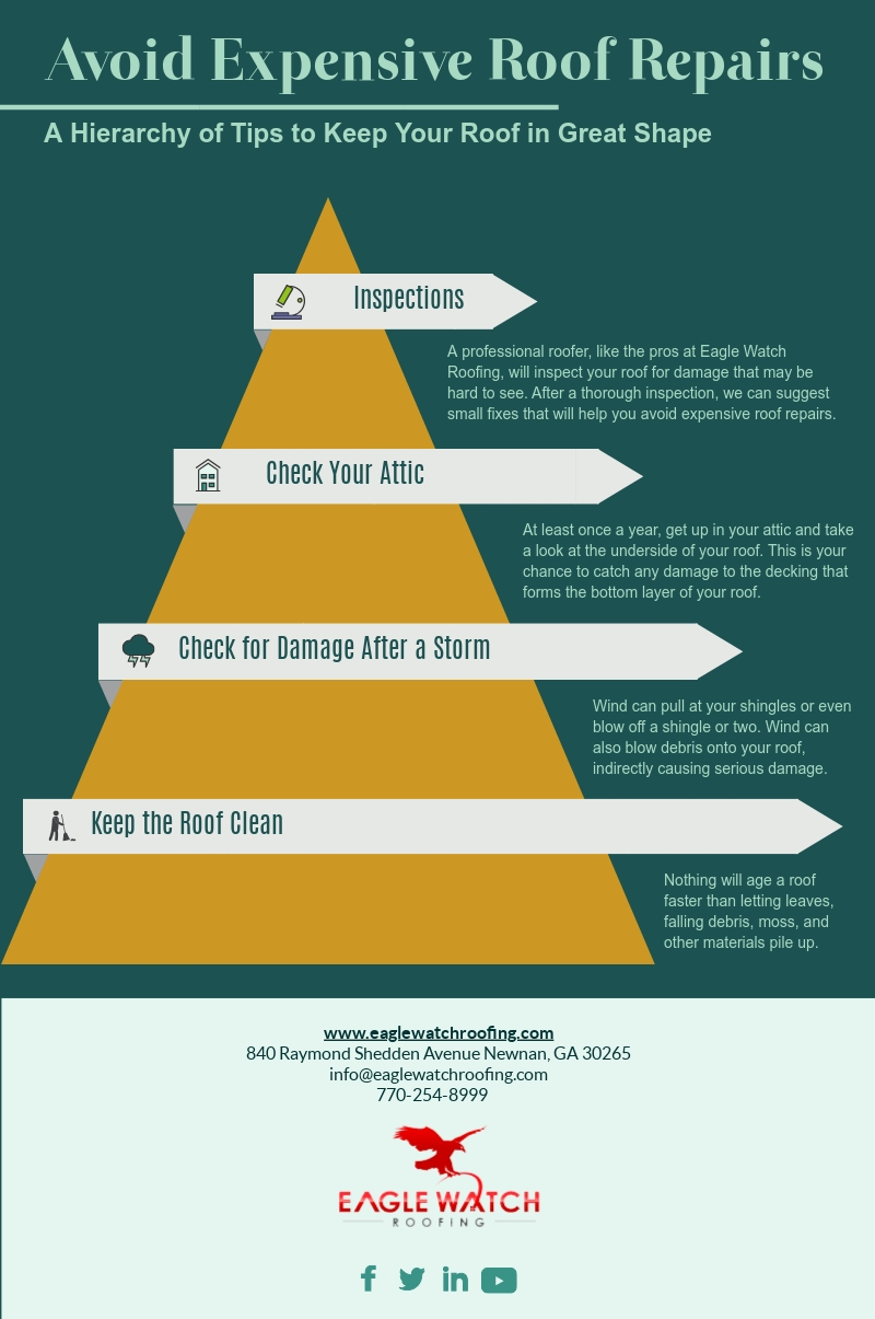 Avoid Expensive Roof Repairs [infographic]