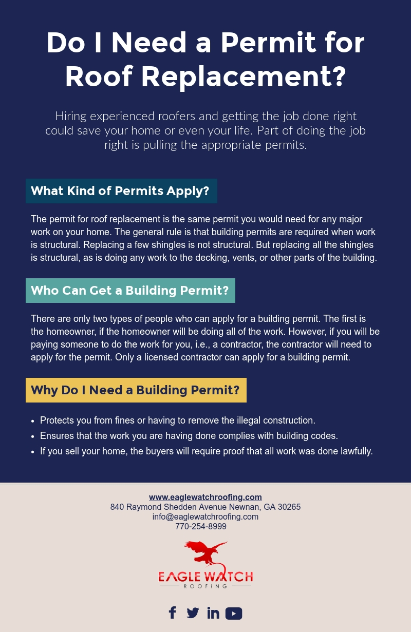 Do I Need a Permit for Roof Replacement [infographic]