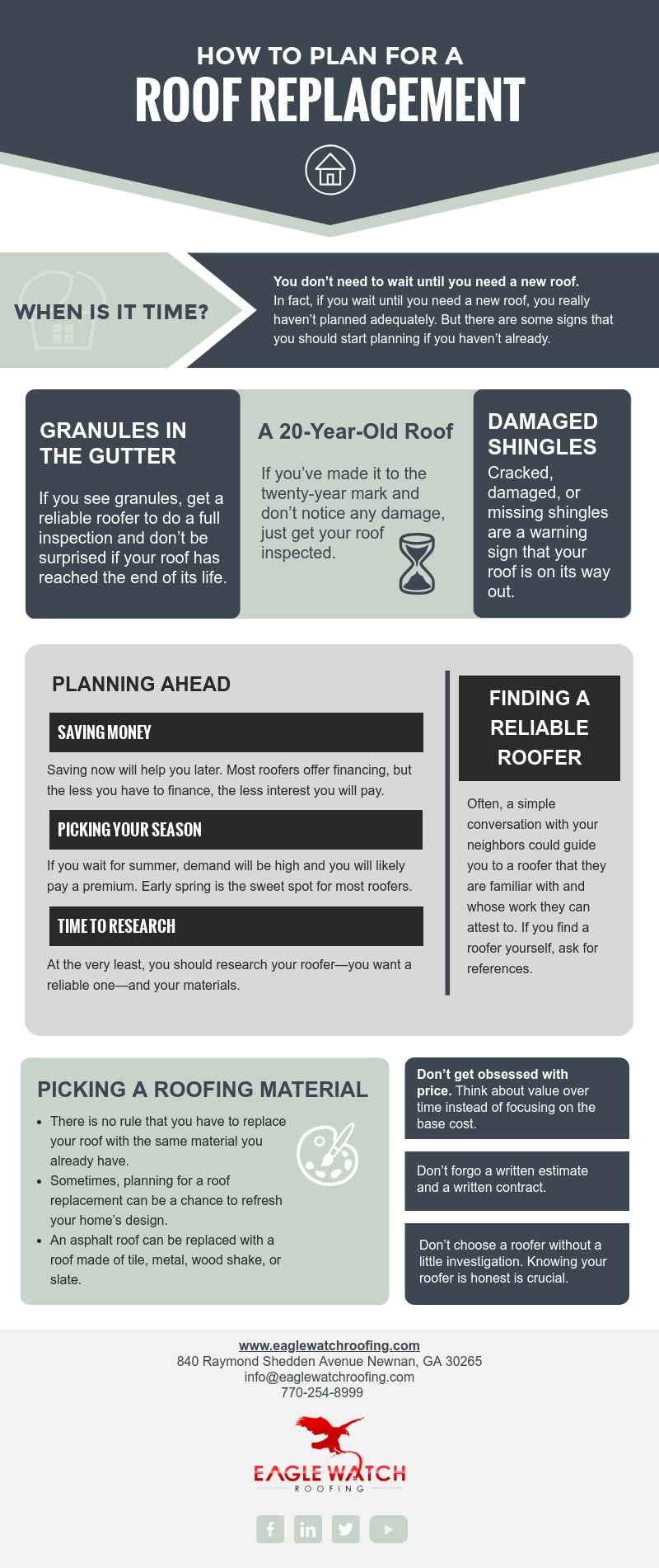 How to Plan for a Roof Replacement [infographic]