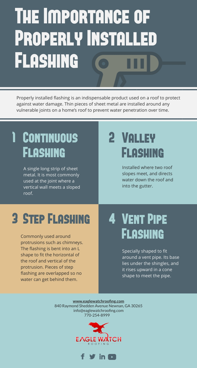 The Importance of Properly Installed Flashing [infographic]