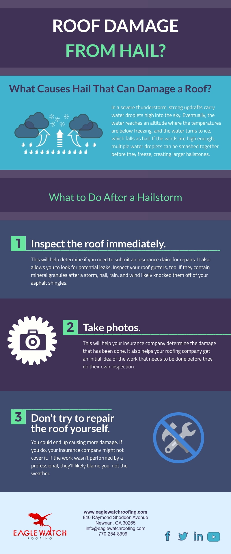 Roof Damage from Hail [infographic]