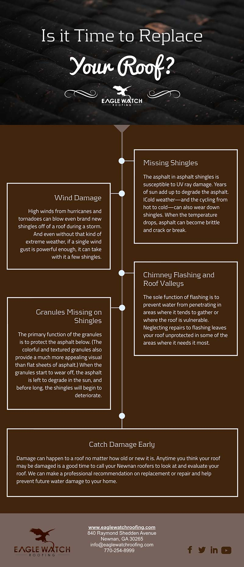 Is it Time to Replace Your Roof [infographic]