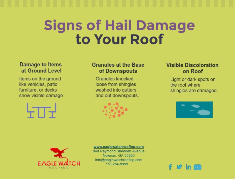 Can Hail Damage My Roof [infographic]