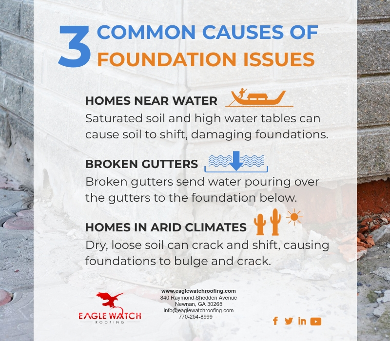 Can a Faulty Foundation Cause Problems with Your Roof [infographic]